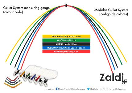 how to measure jump rope size